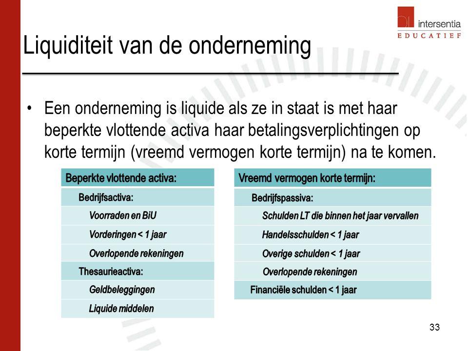 Liquiditeit van de onderneming