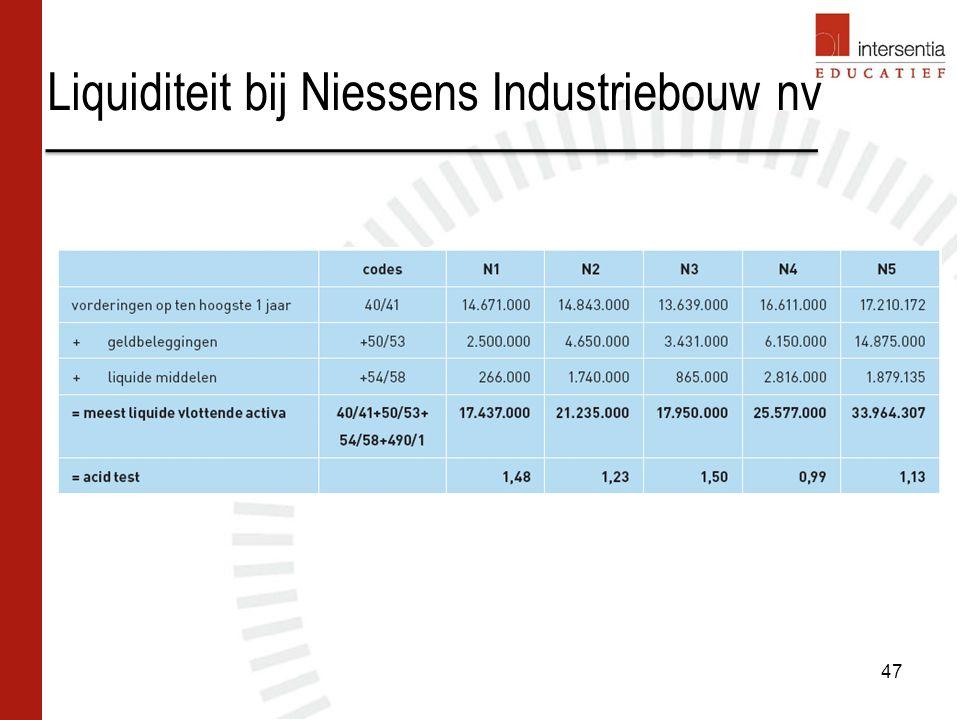 Liquiditeit bij Niessens Industriebouw nv