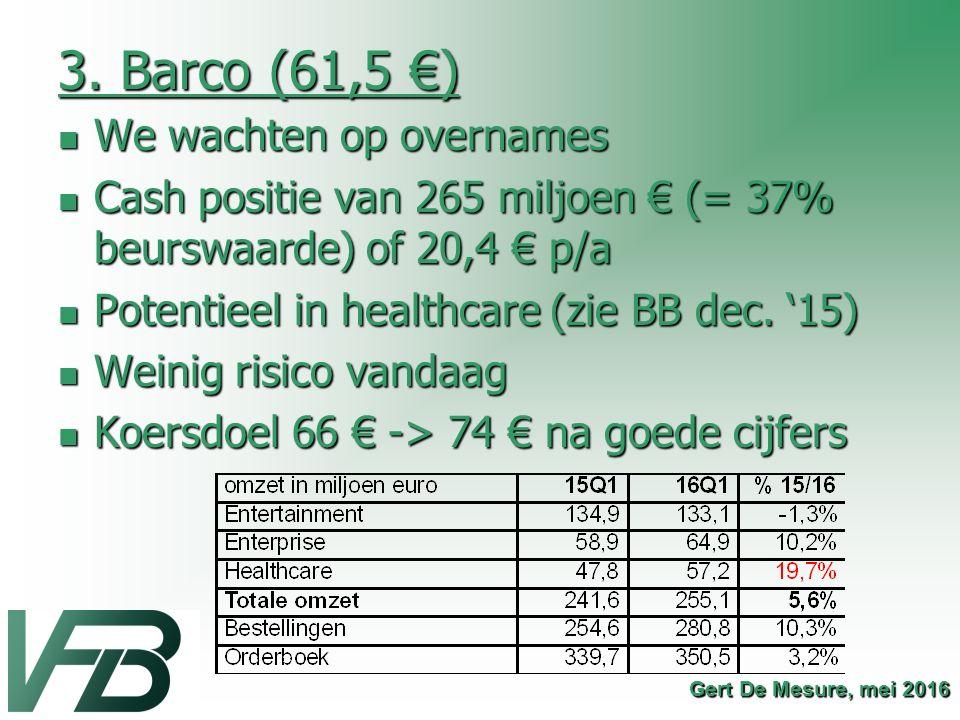 3. Barco (61,5 €) We wachten op overnames