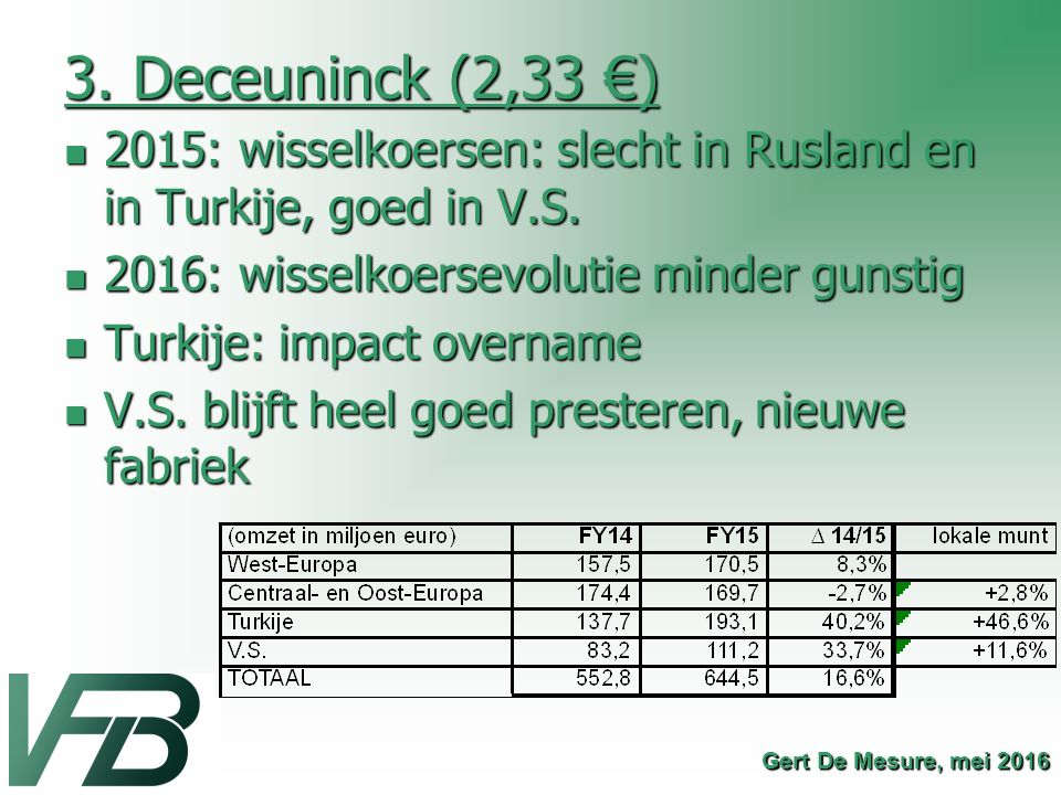 3. Deceuninck (2,33 €) 2015: wisselkoersen: slecht in Rusland en in Turkije, goed in V.S. 2016: wisselkoersevolutie minder gunstig.