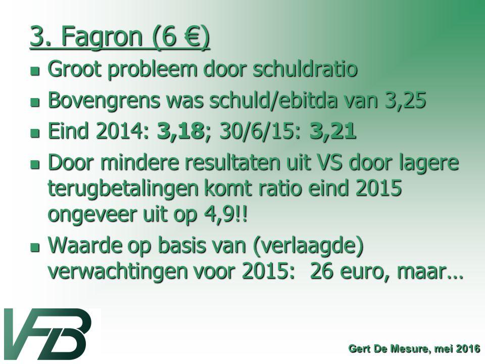 3. Fagron (6 €) Groot probleem door schuldratio