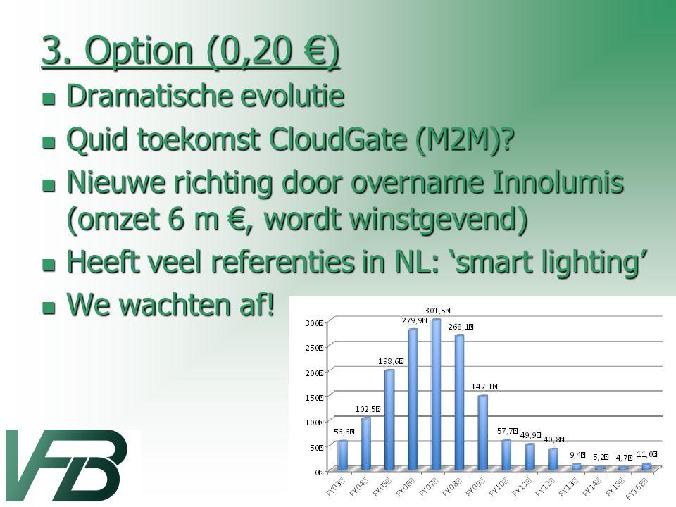 3. Option (0,20 €) Dramatische evolutie Quid toekomst CloudGate (M2M)