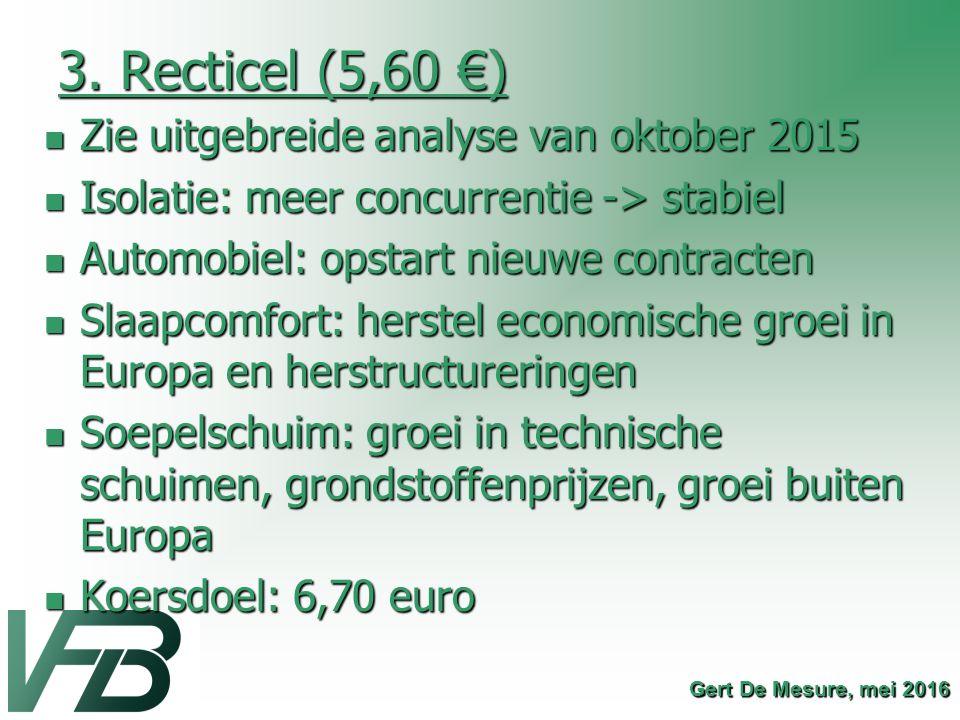 3. Recticel (5,60 €) Zie uitgebreide analyse van oktober 2015
