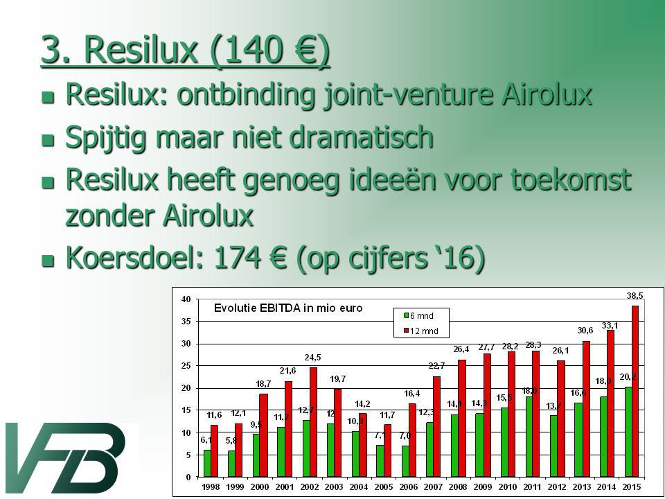 3. Resilux (140 €) Resilux: ontbinding joint-venture Airolux