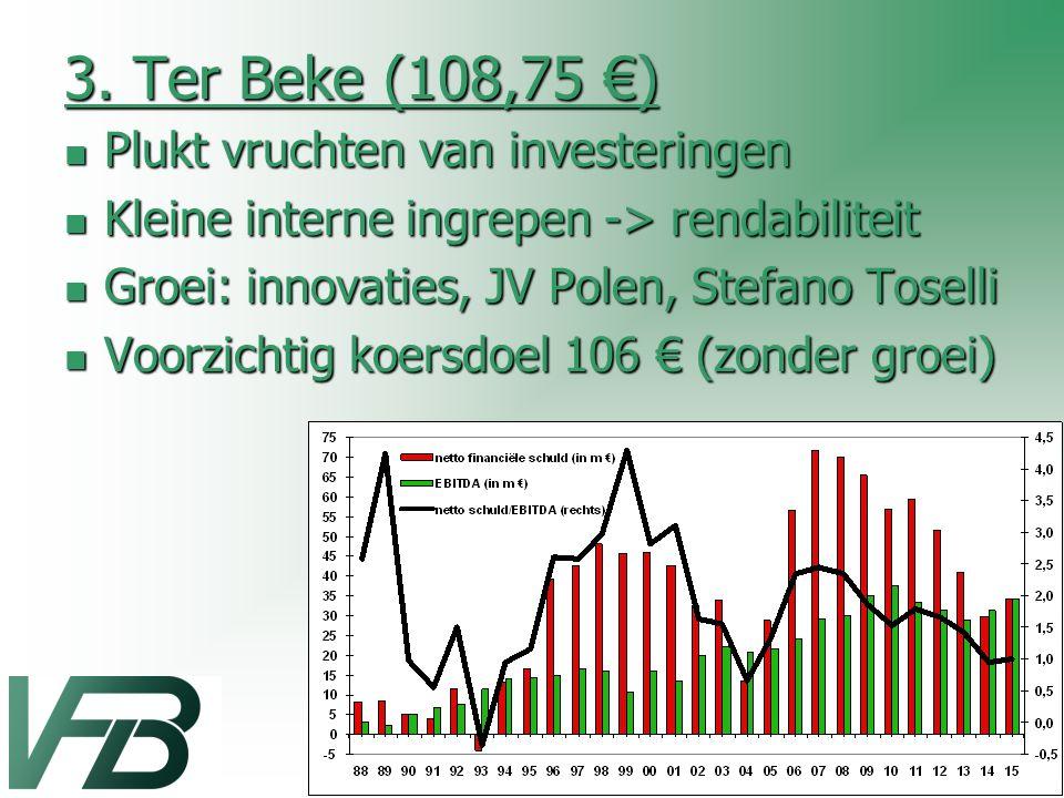 3. Ter Beke (108,75 €) Plukt vruchten van investeringen