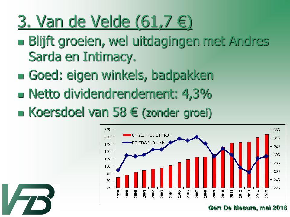 3. Van de Velde (61,7 €) Blijft groeien, wel uitdagingen met Andres Sarda en Intimacy. Goed: eigen winkels, badpakken.