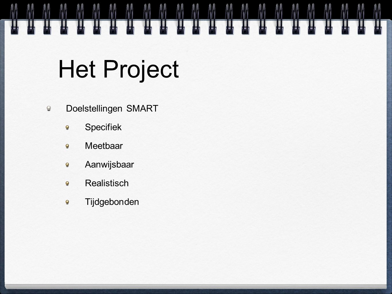 Het Project Doelstellingen SMART Specifiek Meetbaar Aanwijsbaar