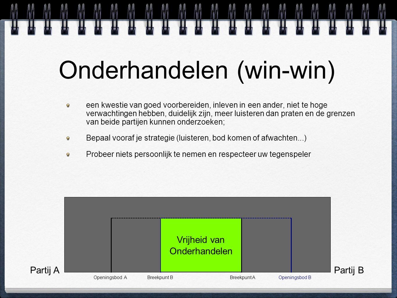 Onderhandelen (win-win)