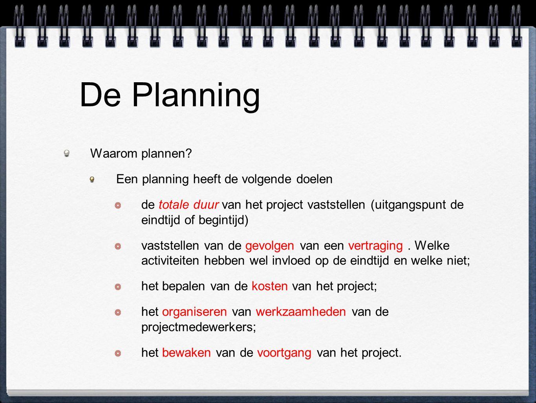 De Planning Waarom plannen Een planning heeft de volgende doelen