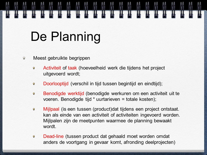 De Planning Meest gebruikte begrippen