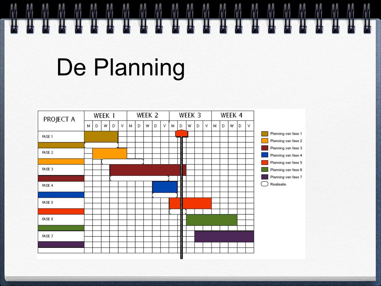 De Planning Strokenplanning