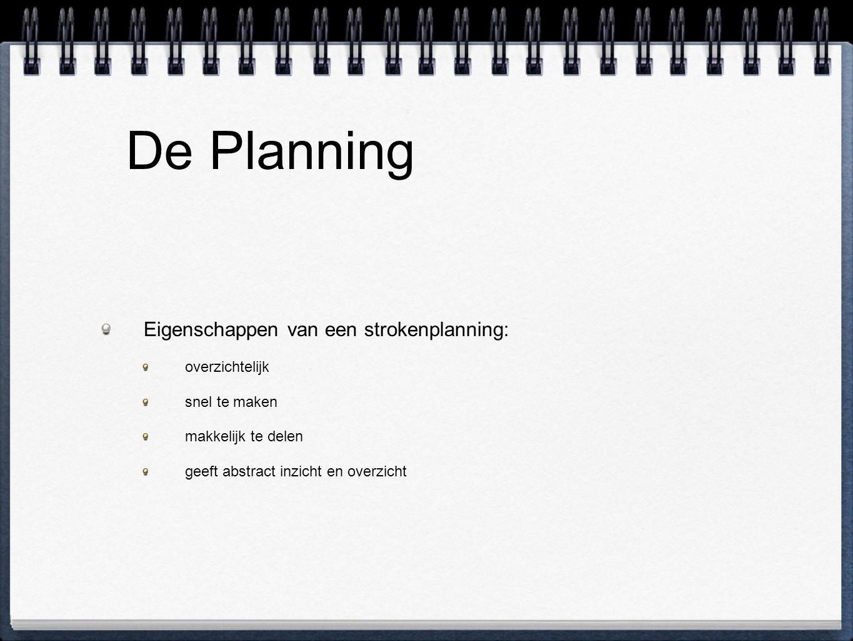 De Planning Eigenschappen van een strokenplanning: overzichtelijk