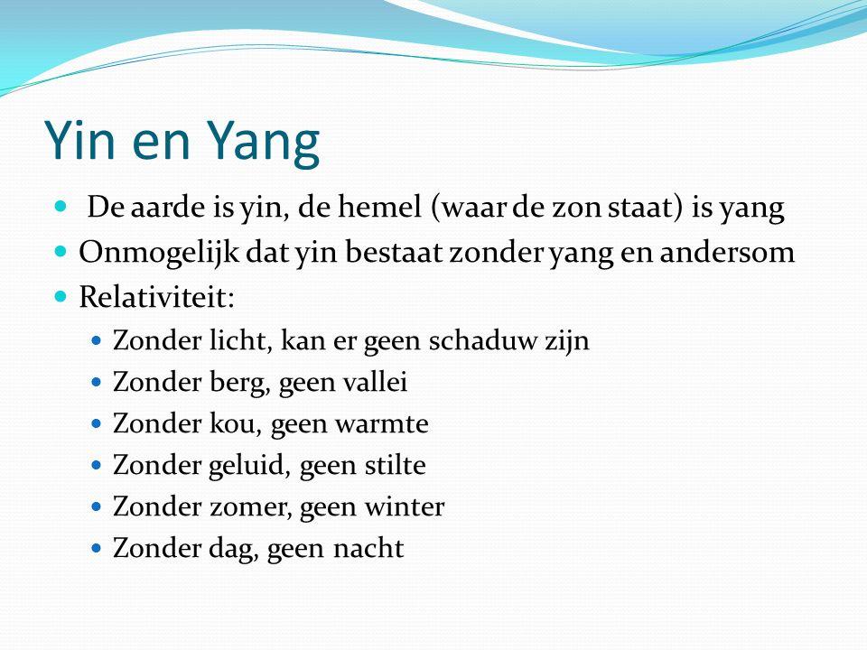 Yin en Yang De aarde is yin, de hemel (waar de zon staat) is yang