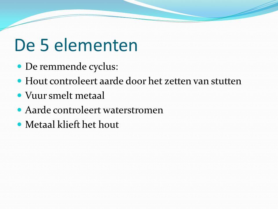 De 5 elementen De remmende cyclus: