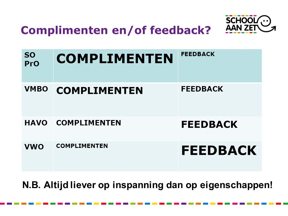 Complimenten en/of feedback