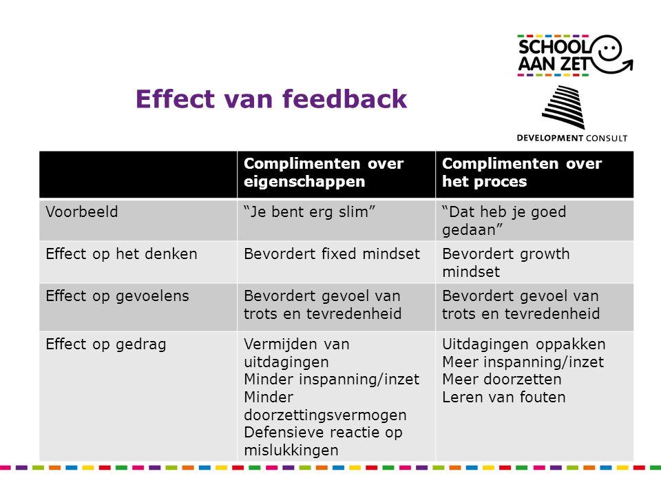 Effect van feedback Complimenten over eigenschappen
