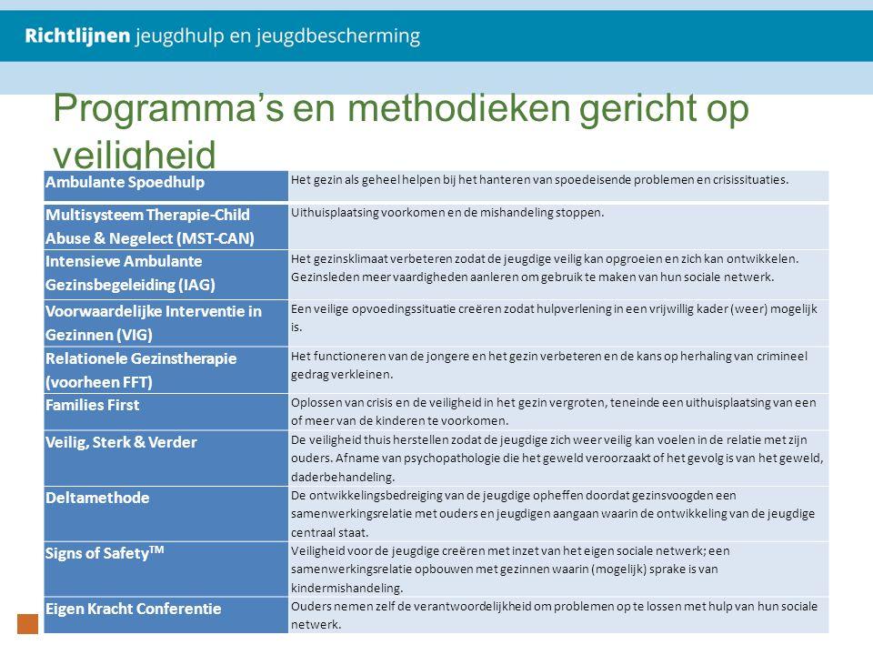 Programma's en methodieken gericht op veiligheid