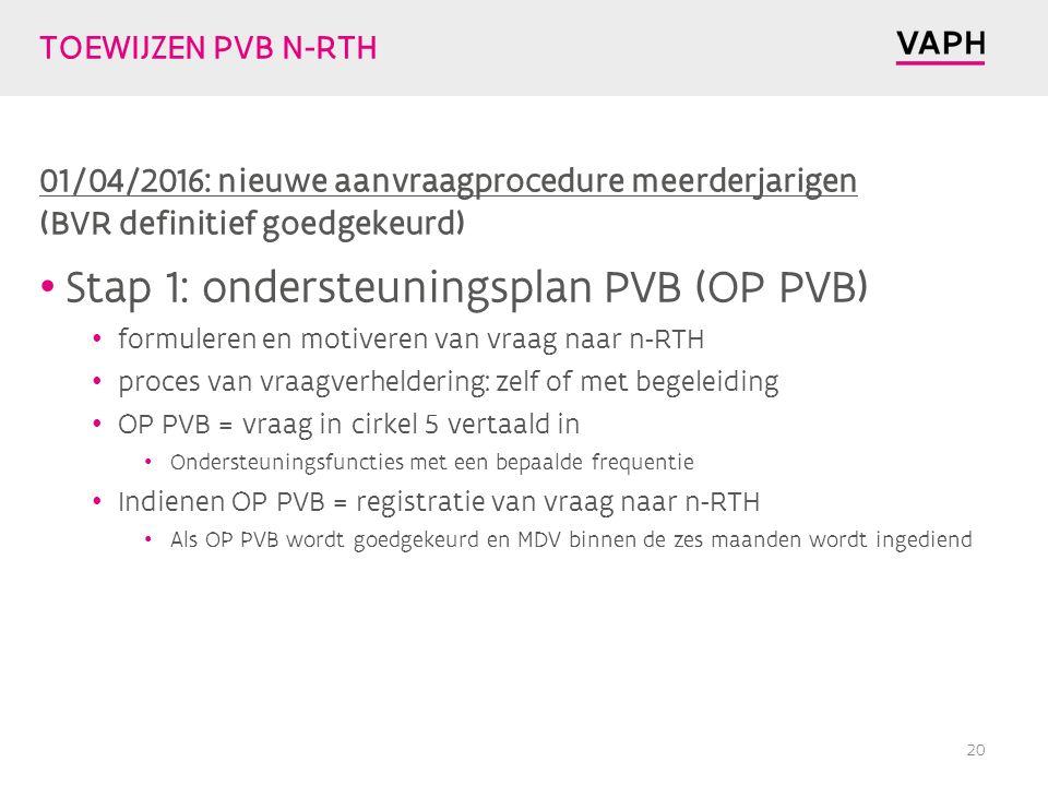 Stap 1: ondersteuningsplan PVB (OP PVB)