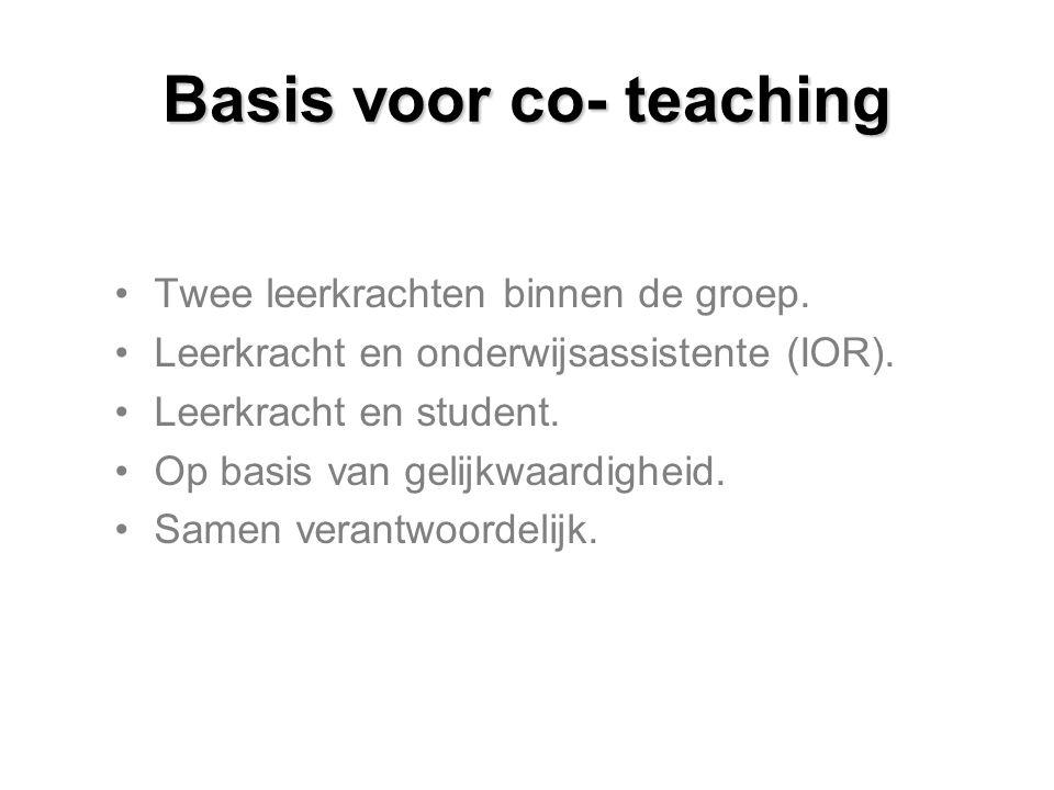 Basis voor co- teaching