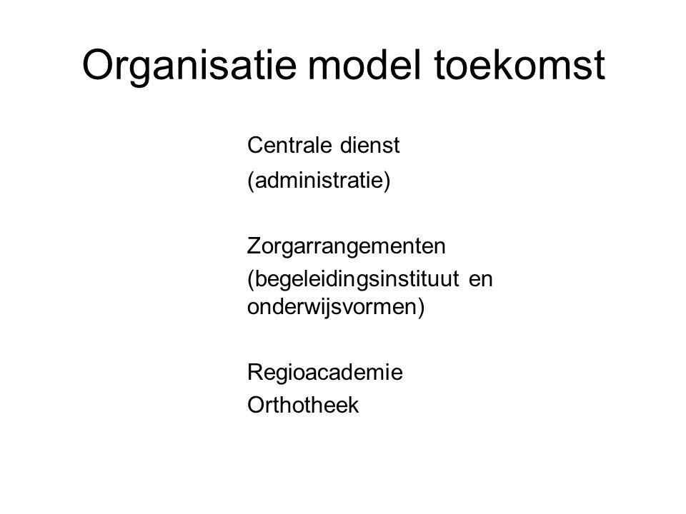 Organisatie model toekomst