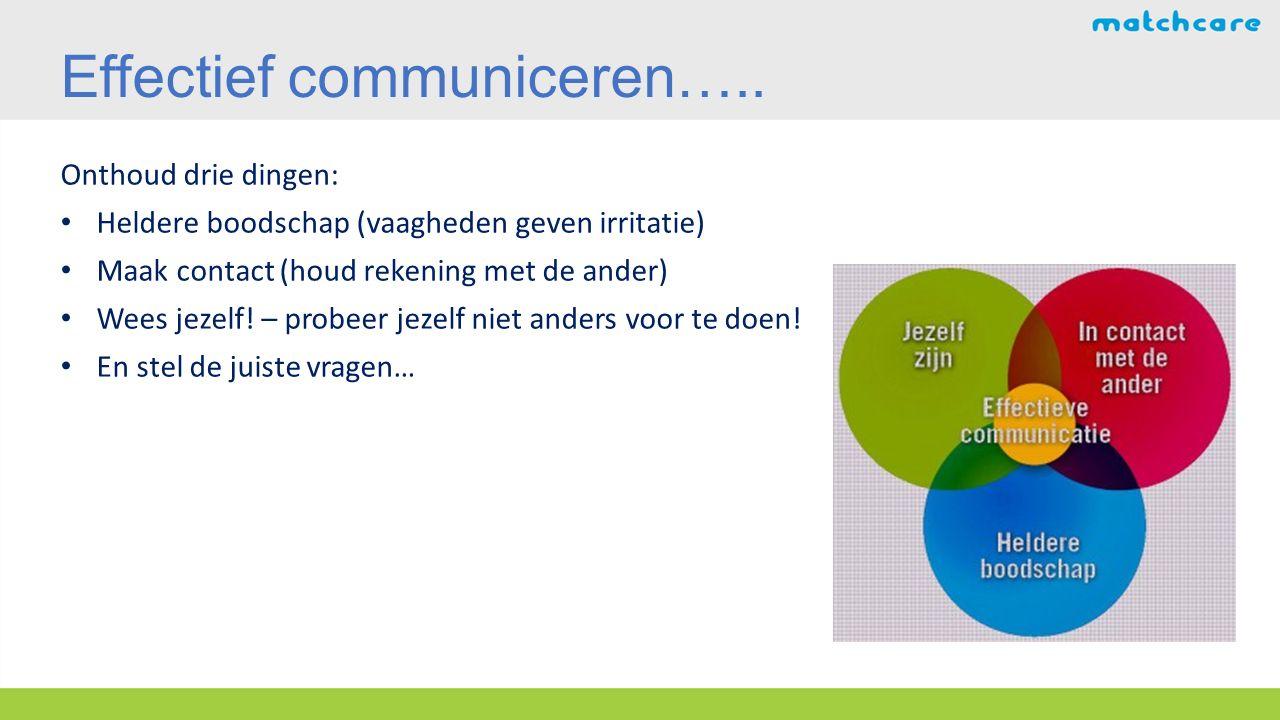 Effectief communiceren…..