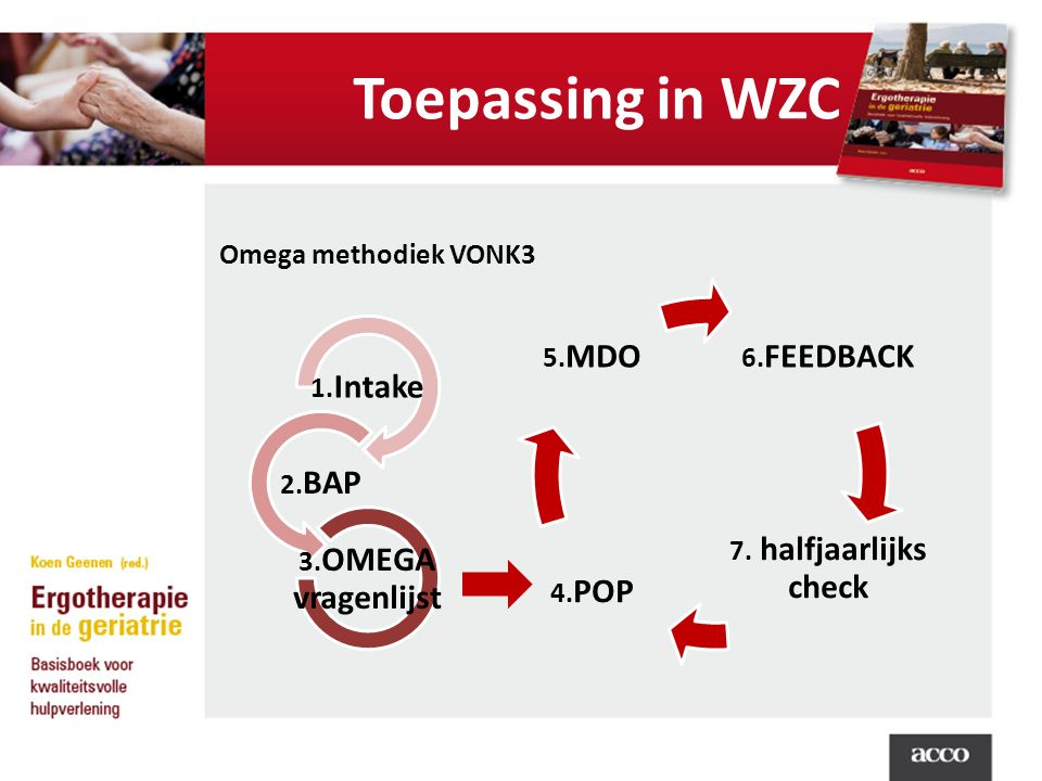 Toepassing in WZC Omega methodiek VONK3 6.FEEDBACK