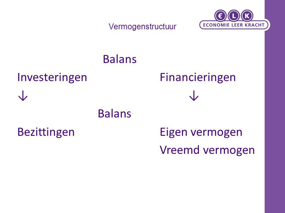 Vermogenstructuur Balans Investeringen Financieringen ↓ ↓ Bezittingen Eigen vermogen Vreemd vermogen