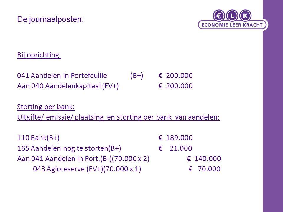 De journaalposten: Bij oprichting: 041 Aandelen in Portefeuille (B+) € 200.000. Aan 040 Aandelenkapitaal (EV+) € 200.000.