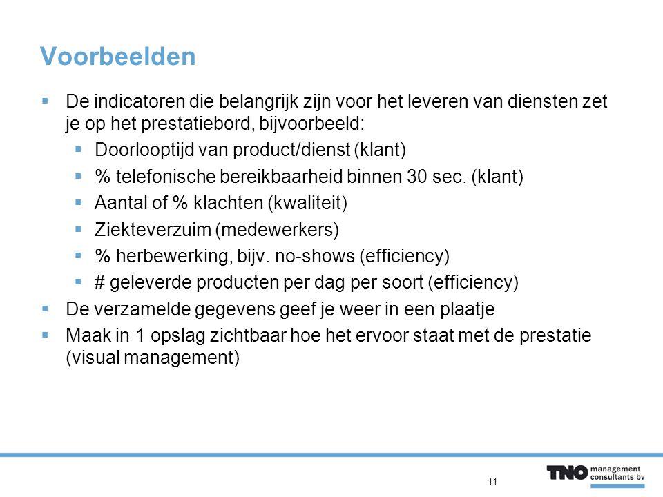 Voorbeelden De indicatoren die belangrijk zijn voor het leveren van diensten zet je op het prestatiebord, bijvoorbeeld:
