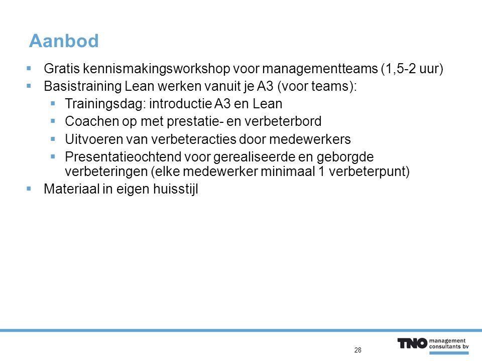 Aanbod Gratis kennismakingsworkshop voor managementteams (1,5-2 uur)