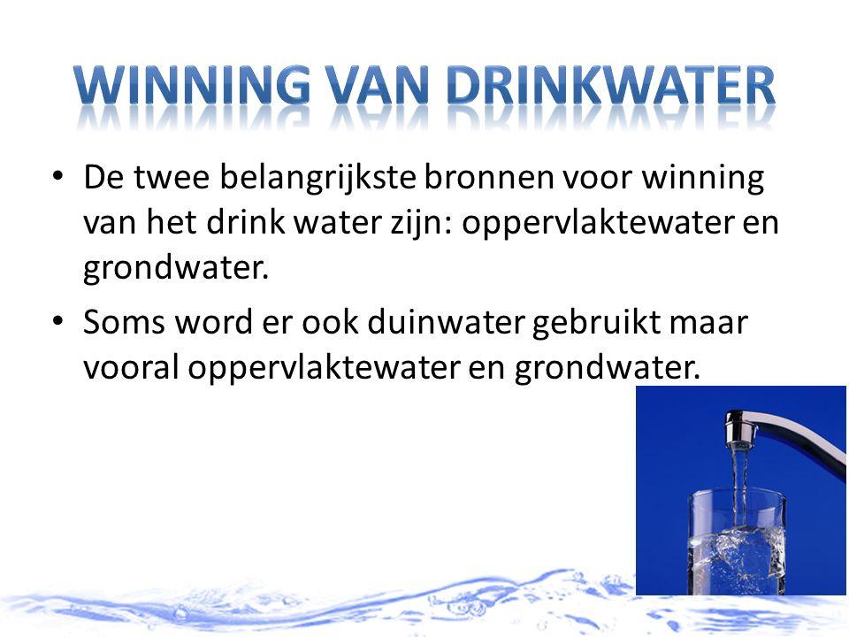 Winning van drinkwater