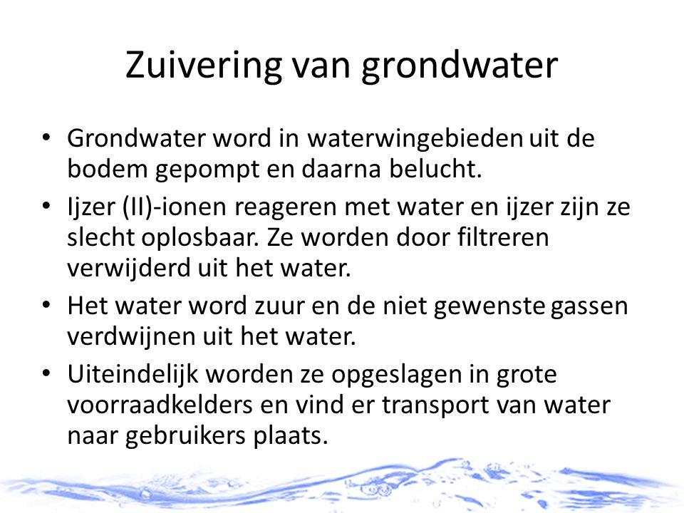 Zuivering van grondwater
