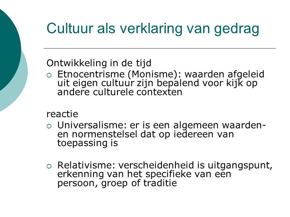 Cultuur als verklaring van gedrag