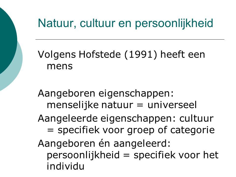 Natuur, cultuur en persoonlijkheid