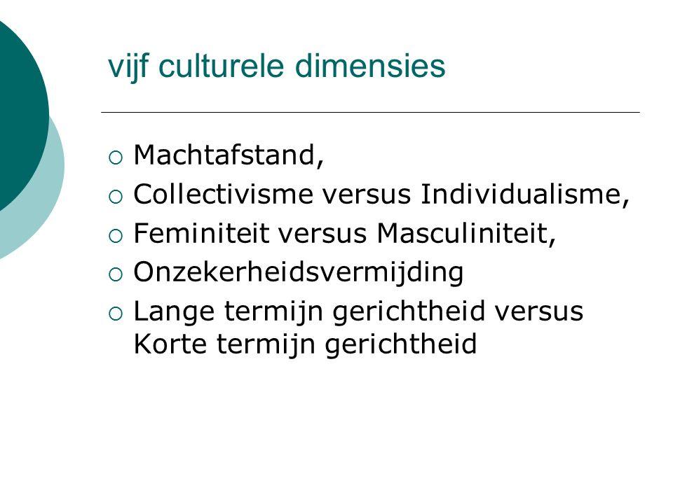 vijf culturele dimensies