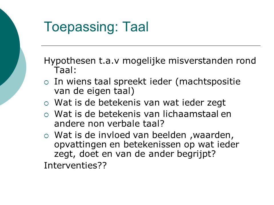 Toepassing: Taal Hypothesen t.a.v mogelijke misverstanden rond Taal: