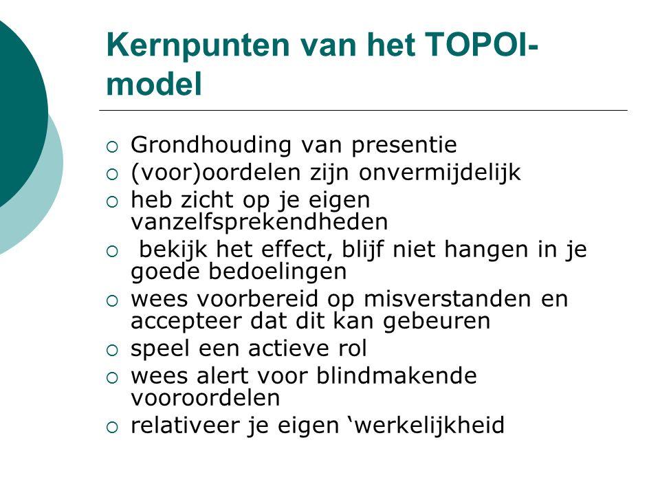 Kernpunten van het TOPOI-model