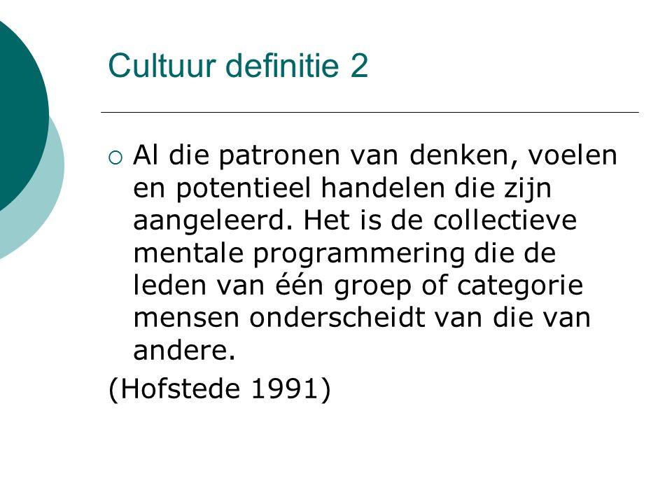 Cultuur definitie 2