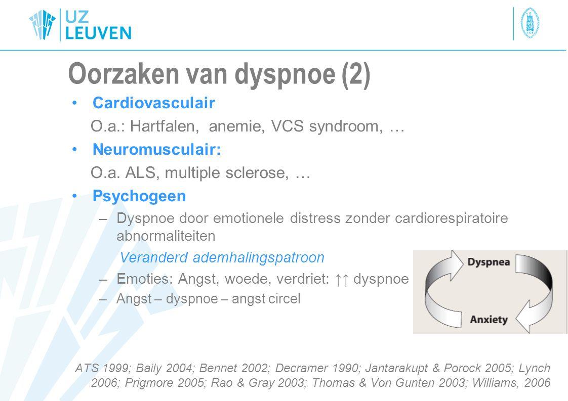 Oorzaken van dyspnoe (2)