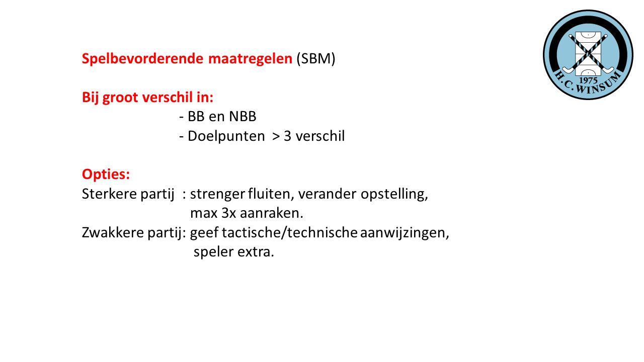 Spelbevorderende maatregelen (SBM)