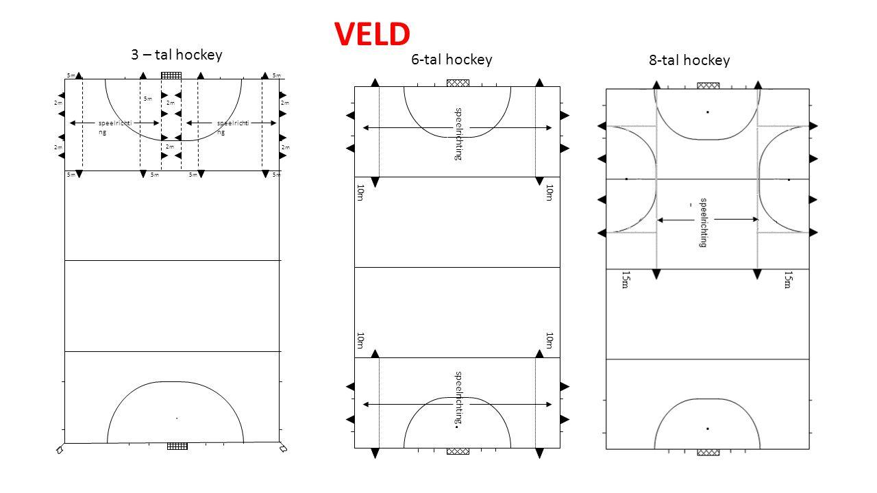VELD 3 – tal hockey 6-tal hockey 8-tal hockey . speelrichting 10m .