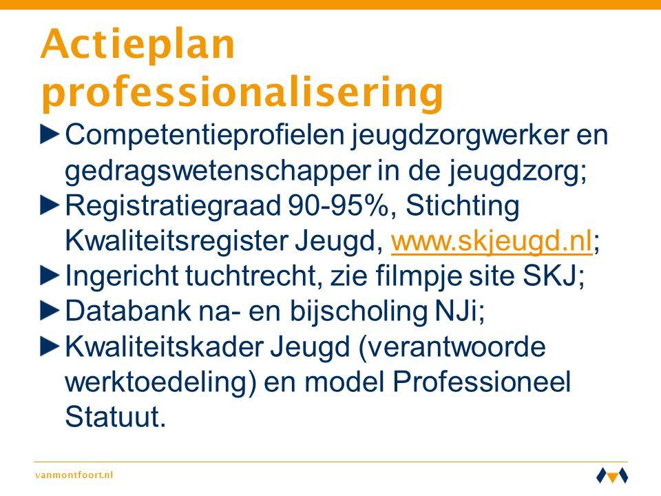 Actieplan professionalisering