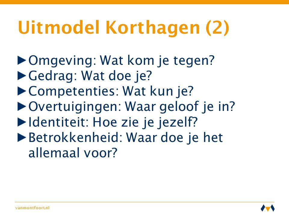 Uitmodel Korthagen (2) Omgeving: Wat kom je tegen Gedrag: Wat doe je
