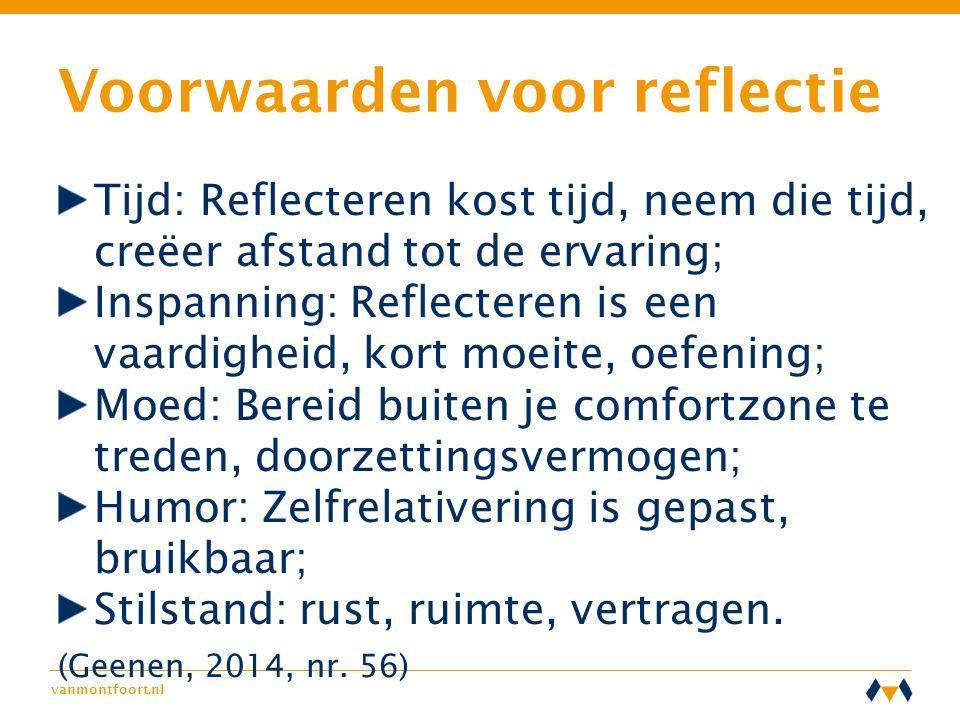 Voorwaarden voor reflectie