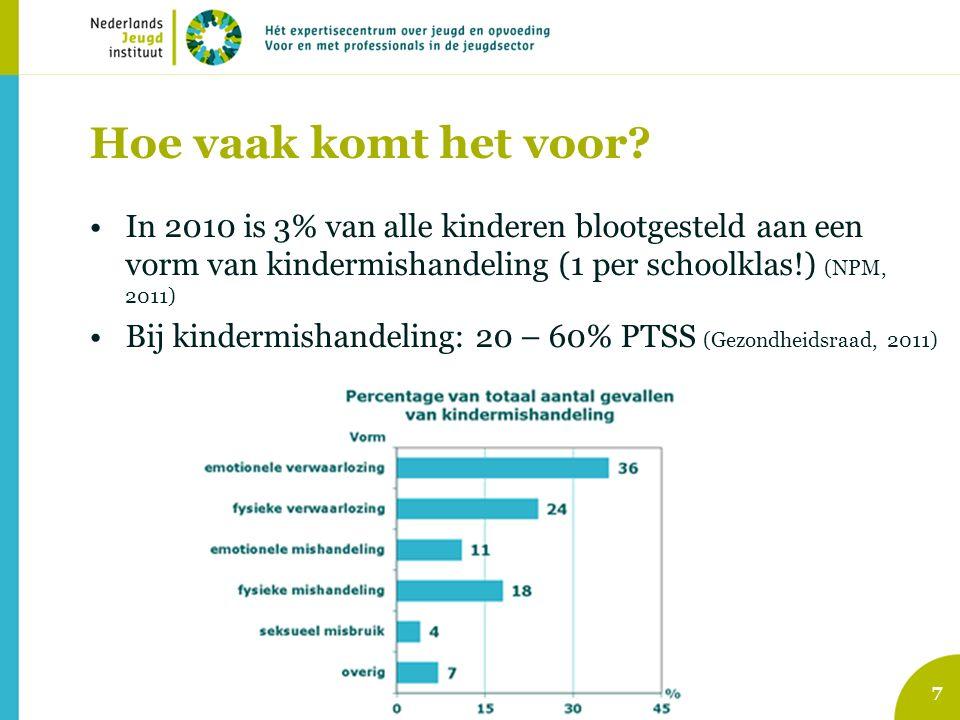 Hoe vaak komt het voor In 2010 is 3% van alle kinderen blootgesteld aan een vorm van kindermishandeling (1 per schoolklas!) (NPM, 2011)
