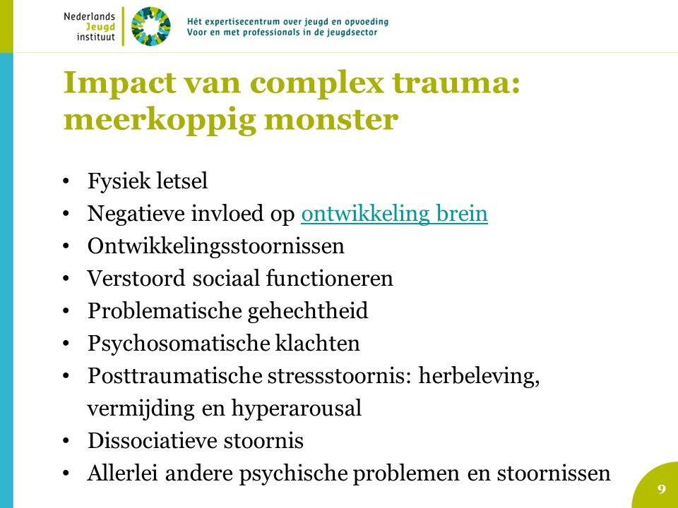 Impact van complex trauma: meerkoppig monster
