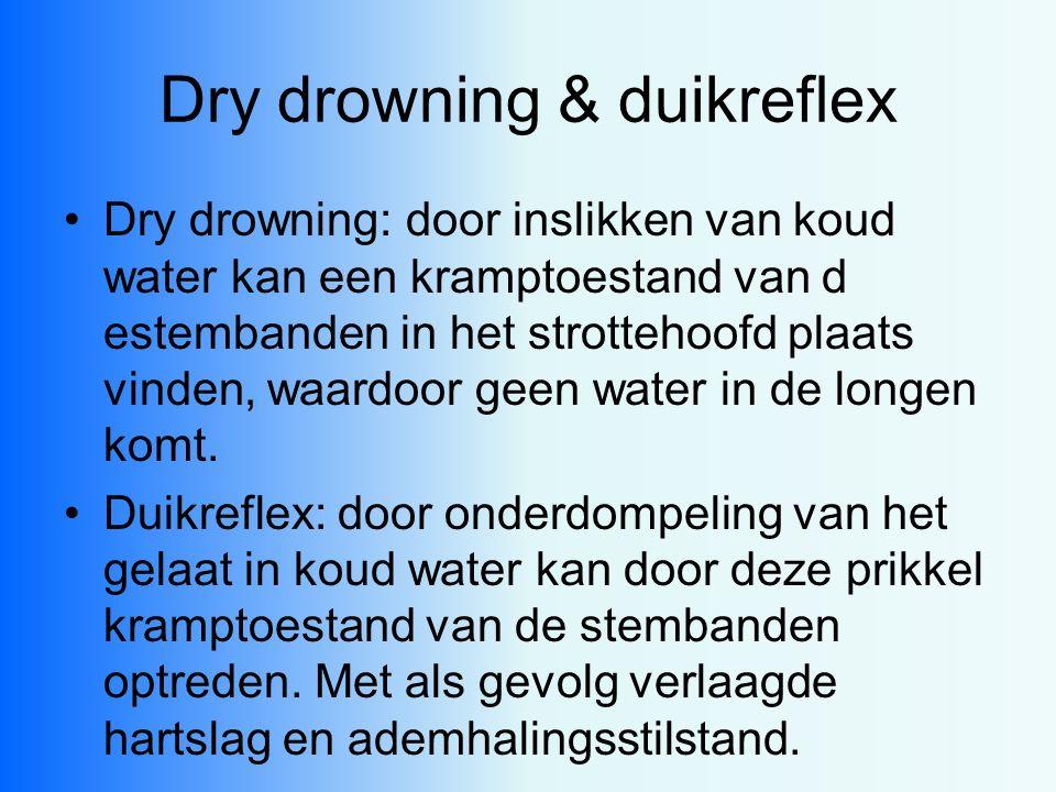 Dry drowning & duikreflex