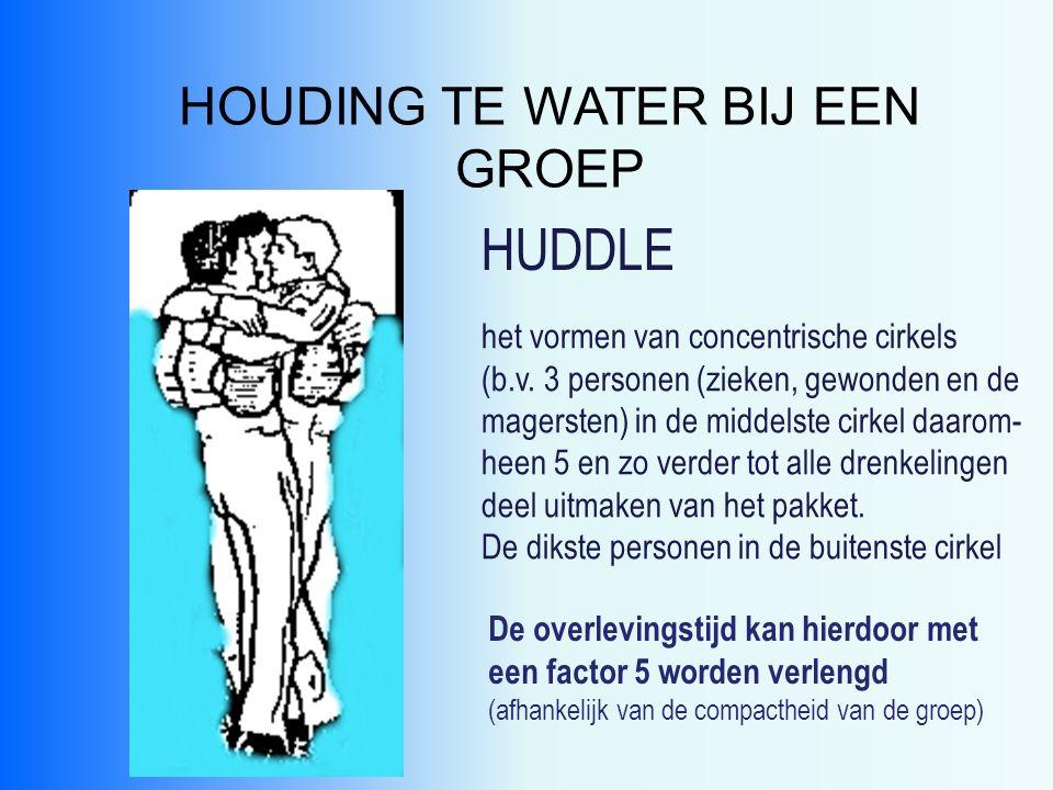 HOUDING TE WATER BIJ EEN GROEP