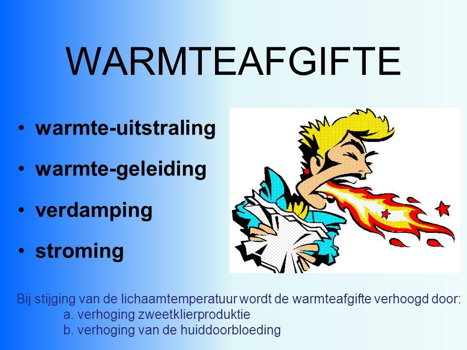 WARMTEAFGIFTE warmte-uitstraling warmte-geleiding verdamping stroming