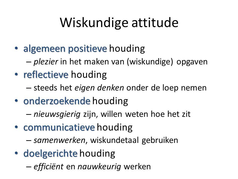 Wiskundige attitude algemeen positieve houding reflectieve houding